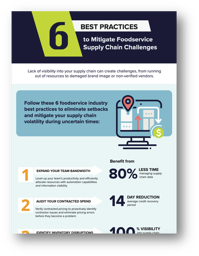 Download 6 Best Practices to Mitigate Supply Chain Risk